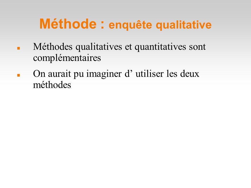 Méthode : enquête qualitative Méthodes qualitatives et quantitatives sont complémentaires On aurait pu imaginer d utiliser les deux méthodes