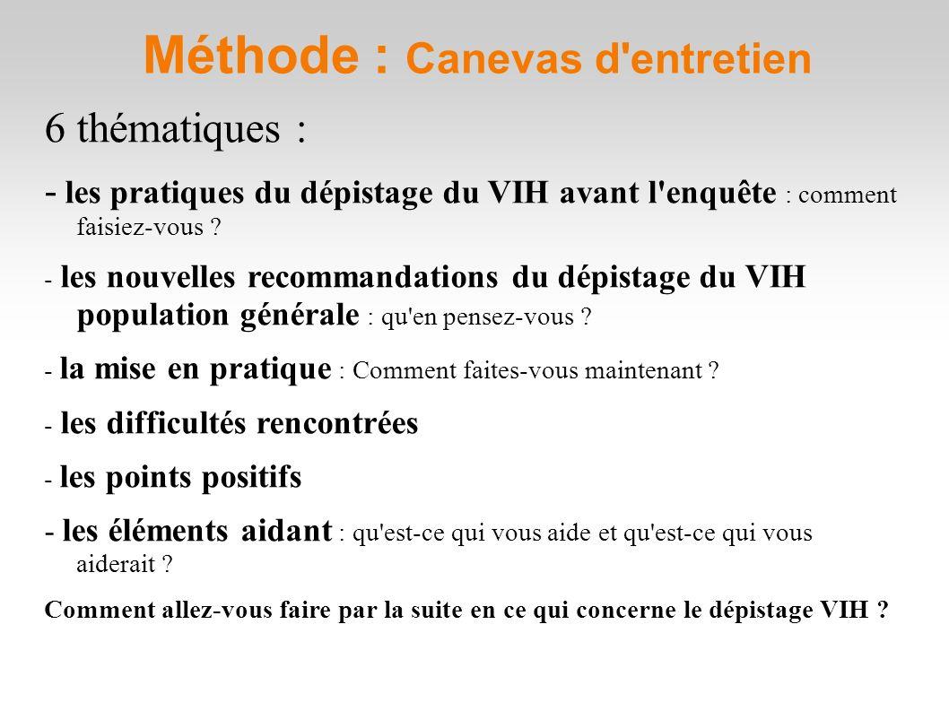 Méthode : Canevas d entretien 6 thématiques : - les pratiques du dépistage du VIH avant l enquête : comment faisiez-vous .