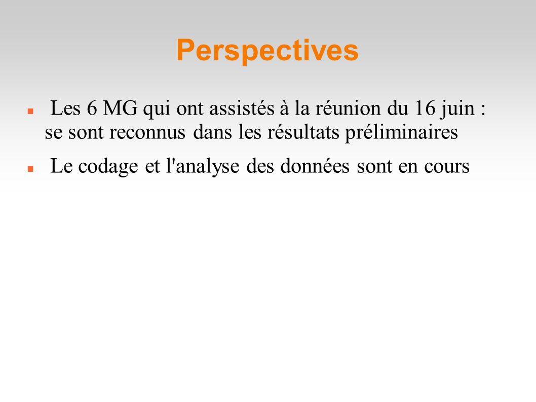 Perspectives Les 6 MG qui ont assistés à la réunion du 16 juin : se sont reconnus dans les résultats préliminaires Le codage et l analyse des données sont en cours