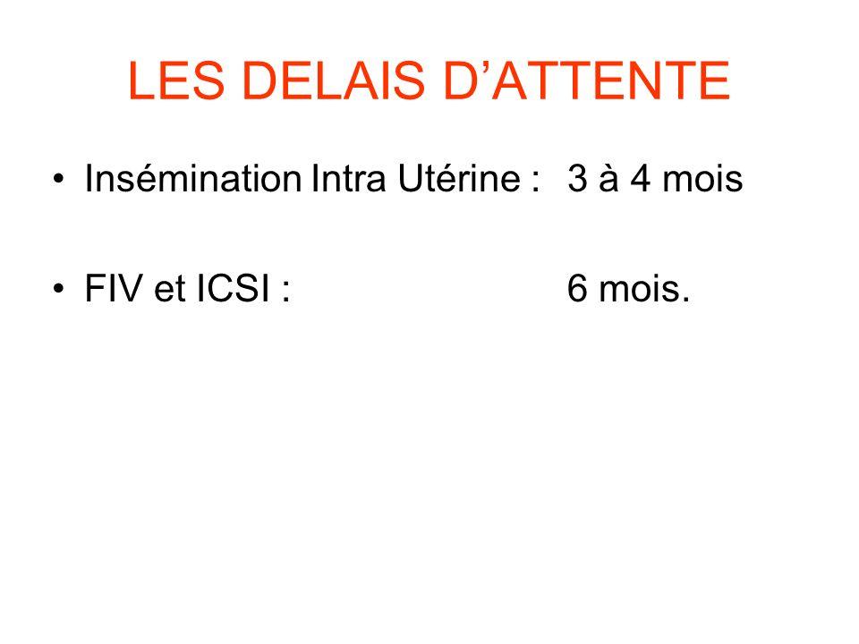LES DELAIS DATTENTE Insémination Intra Utérine :3 à 4 mois FIV et ICSI :6 mois.