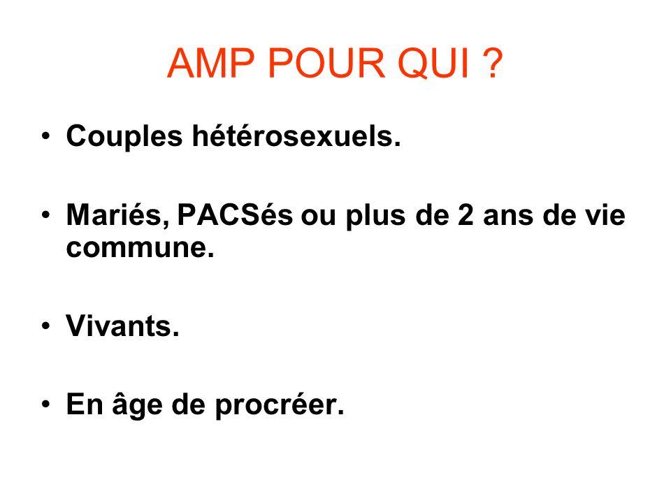 AMP POUR QUI ? Couples hétérosexuels. Mariés, PACSés ou plus de 2 ans de vie commune. Vivants. En âge de procréer.