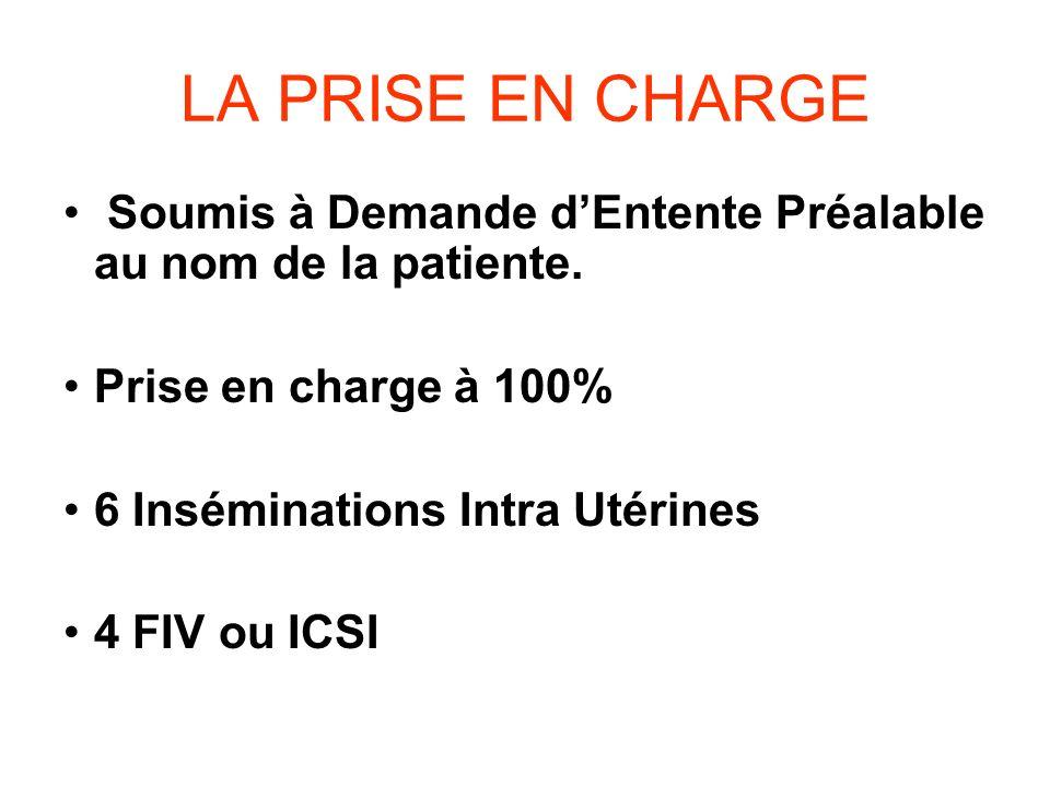 LA PRISE EN CHARGE Soumis à Demande dEntente Préalable au nom de la patiente. Prise en charge à 100% 6 Inséminations Intra Utérines 4 FIV ou ICSI