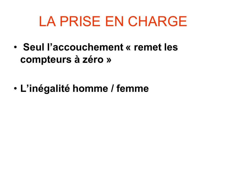 LA PRISE EN CHARGE Seul laccouchement « remet les compteurs à zéro » Linégalité homme / femme