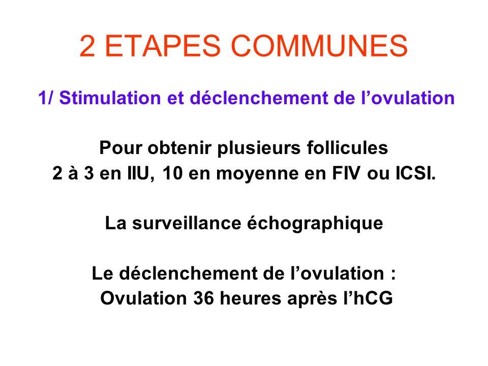 2 ETAPES COMMUNES 1/ Stimulation et déclenchement de lovulation Pour obtenir plusieurs follicules 2 à 3 en IIU, 10 en moyenne en FIV ou ICSI. La surve