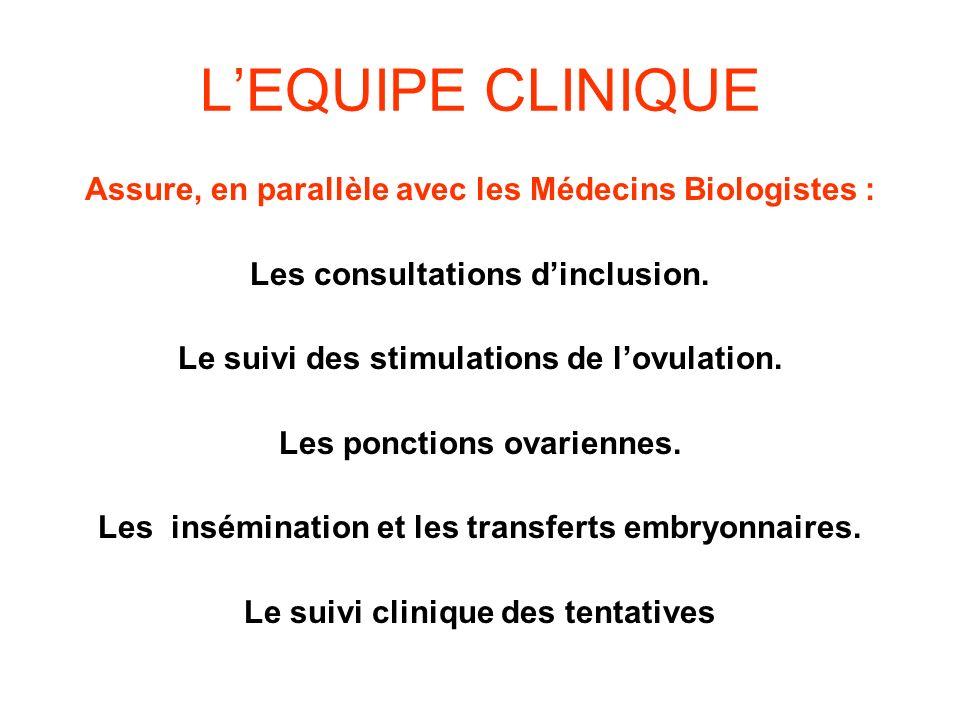 LEQUIPE CLINIQUE Assure, en parallèle avec les Médecins Biologistes : Les consultations dinclusion. Le suivi des stimulations de lovulation. Les ponct