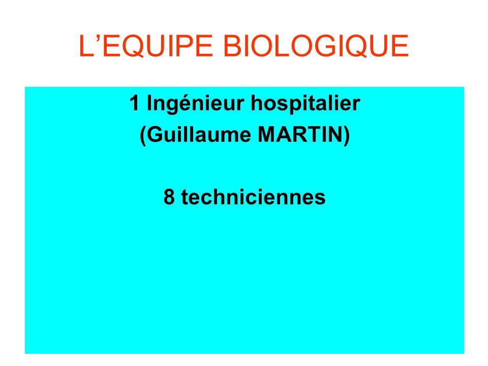 LEQUIPE BIOLOGIQUE 1 Ingénieur hospitalier (Guillaume MARTIN) 8 techniciennes