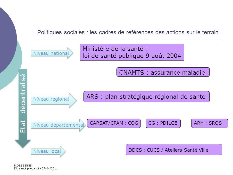 Politiques sociales : les cadres de références des actions sur le terrain Niveau national Niveau régional Niveau départemental Niveau local Ministère