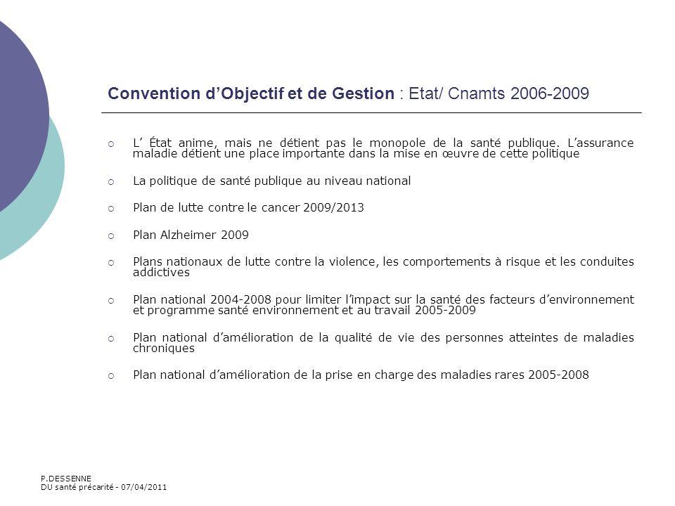 Convention dObjectif et de Gestion : Etat/ Cnamts 2006-2009 L État anime, mais ne détient pas le monopole de la santé publique. Lassurance maladie dét