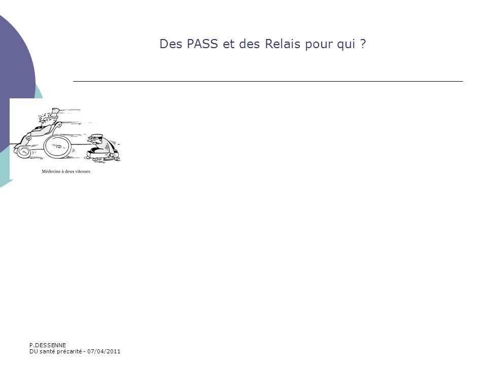 Données statistiques Activité Relais Santé de Clermont Ferrand 2010 P.DESSENNE DU santé précarité - 07/04/2011