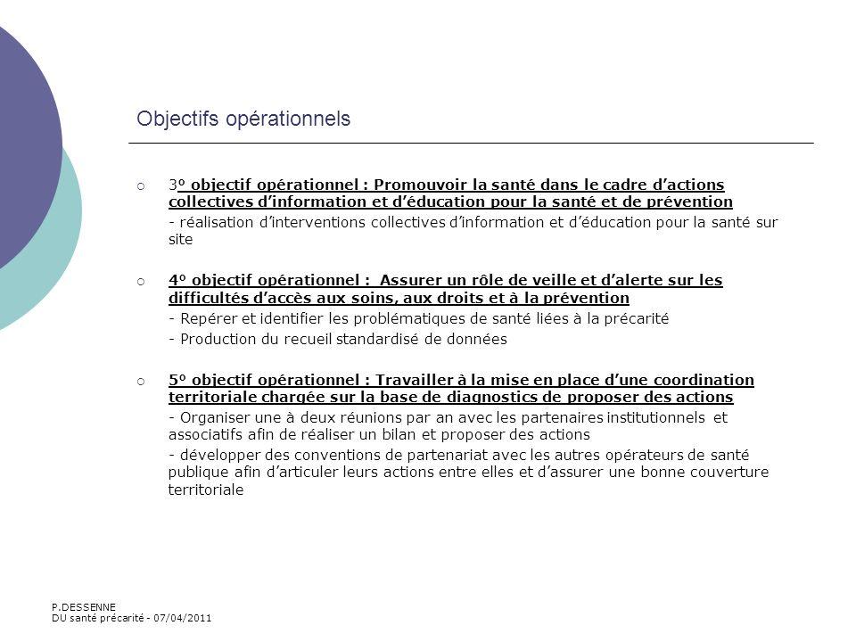 3° objectif opérationnel : Promouvoir la santé dans le cadre dactions collectives dinformation et déducation pour la santé et de prévention - réalisat