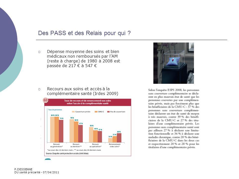 Cadres réglementaires de référence Circulaire DGS n° 2007-430 du 7 décembre 2007 relative au programme régional daccès à la prévention et aux soins des personnes les plus démunies (PRAPS) Les PRAPS sont des outils importants pour la réduction des inégalités de santé.