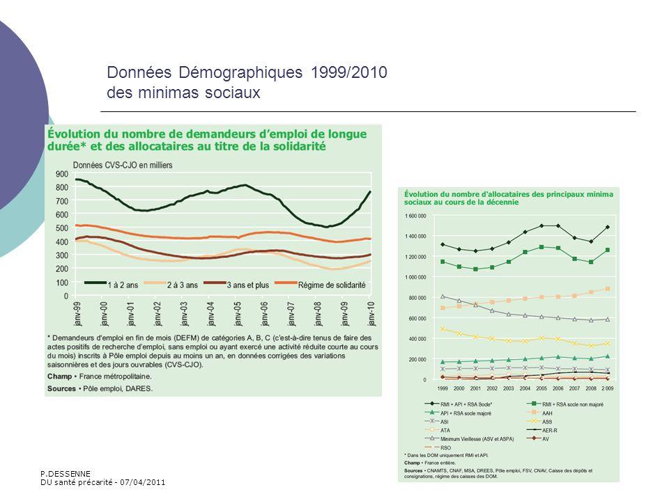 Données Démographiques 1999/2010 des minimas sociaux P.DESSENNE DU santé précarité - 07/04/2011