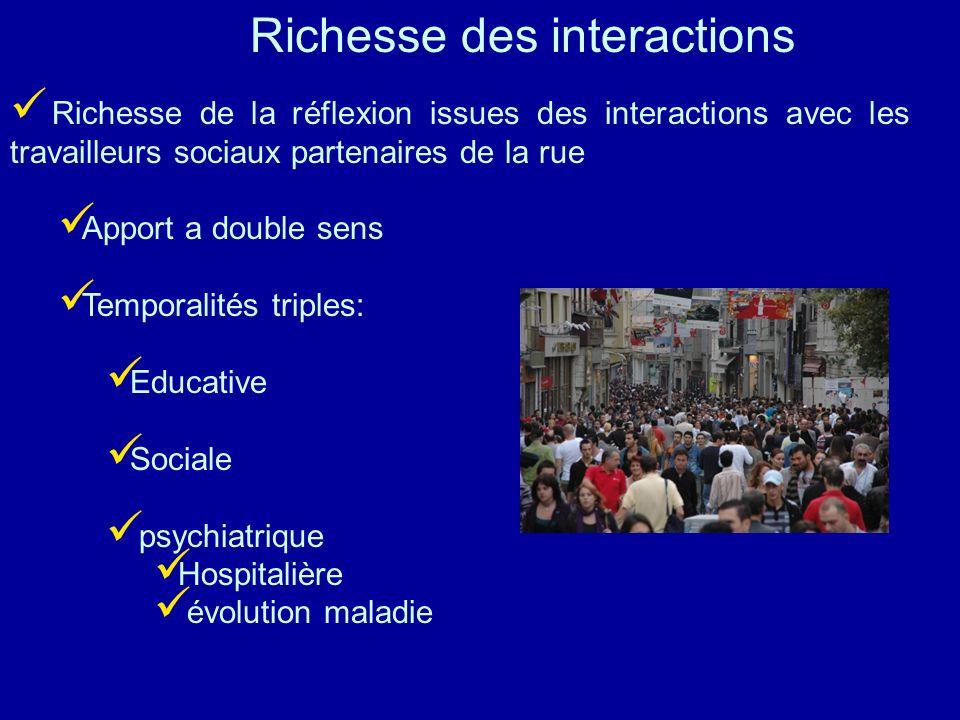 Richesse de la réflexion issues des interactions avec les travailleurs sociaux partenaires de la rue Apport a double sens Temporalités triples: Educat