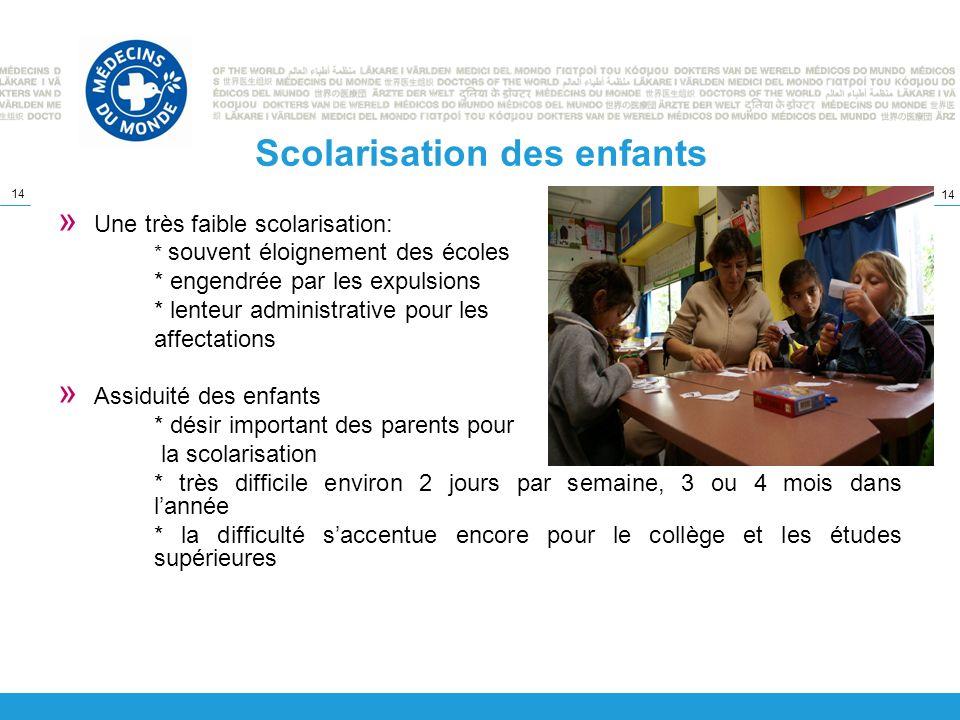 14 Scolarisation des enfants » Une très faible scolarisation: * souvent éloignement des écoles * engendrée par les expulsions * lenteur administrative