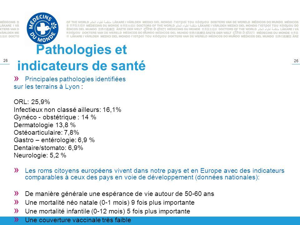 26 Pathologies et indicateurs de santé » Principales pathologies identifiées sur les terrains à Lyon : ORL: 25,9% Infectieux non classé ailleurs: 16,1