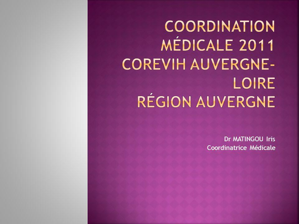 Dr MATINGOU Iris Coordinatrice Médicale