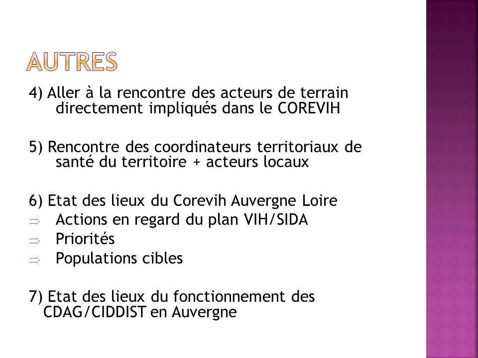 4) Aller à la rencontre des acteurs de terrain directement impliqués dans le COREVIH 5) Rencontre des coordinateurs territoriaux de santé du territoir