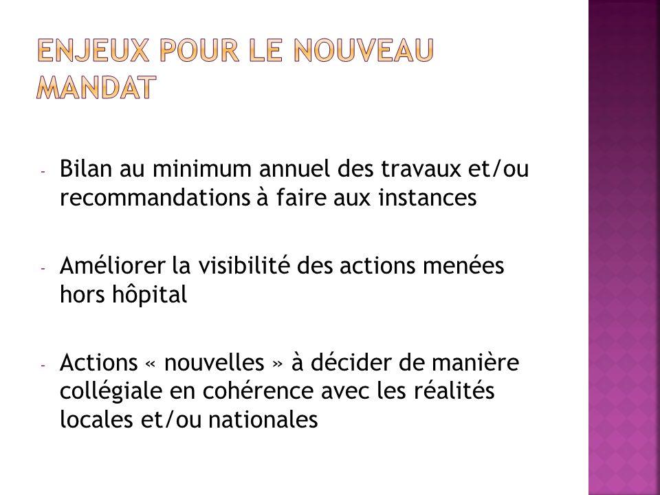 - Bilan au minimum annuel des travaux et/ou recommandations à faire aux instances - Améliorer la visibilité des actions menées hors hôpital - Actions