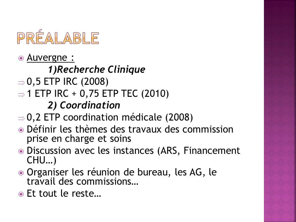 Auvergne : 1)Recherche Clinique 0,5 ETP IRC (2008) 1 ETP IRC + 0,75 ETP TEC (2010) 2) Coordination 0,2 ETP coordination médicale (2008) Définir les th