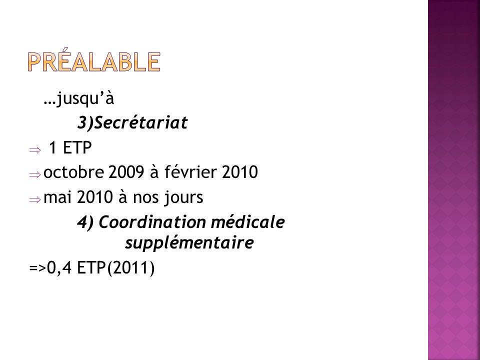 …jusquà 3)Secrétariat 1 ETP octobre 2009 à février 2010 mai 2010 à nos jours 4) Coordination médicale supplémentaire =>0,4 ETP(2011)