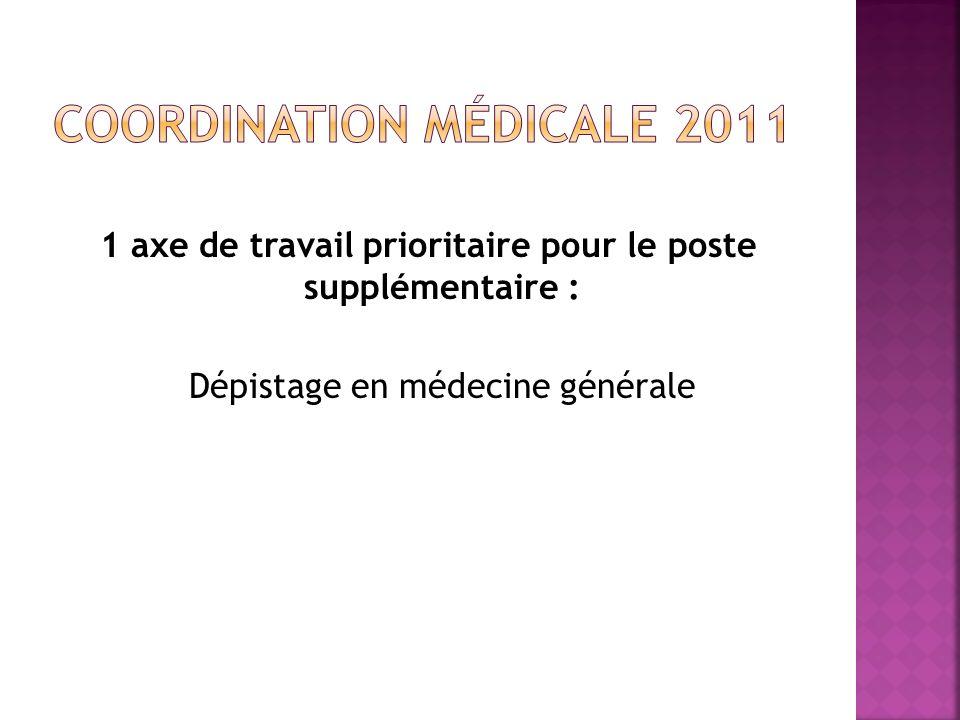 1) Contacter les médecins référents des FMC et organiser des soirées de formation Périphérie avec Médecins référents VIH hospitaliers existants (Vichy, Montluçon, Moulins, Le Puy, Aurillac) Périphérie sans Médecin référent VIH (Thiers, Issoire, Brioude)