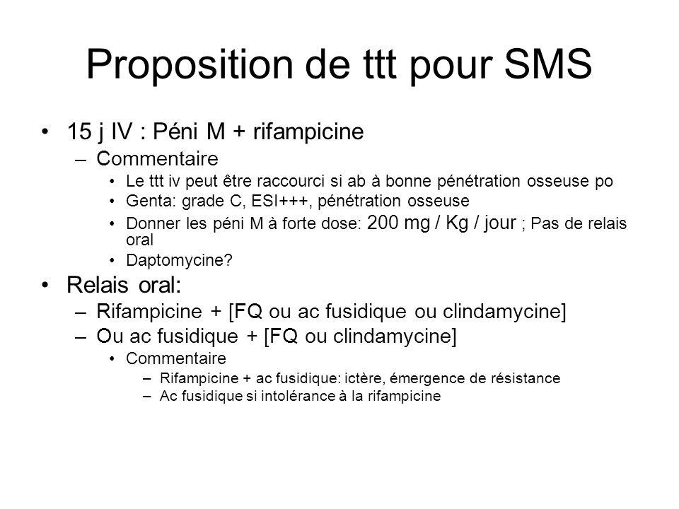 Proposition de ttt pour SMS 15 j IV : Péni M + rifampicine –Commentaire Le ttt iv peut être raccourci si ab à bonne pénétration osseuse po Genta: grad