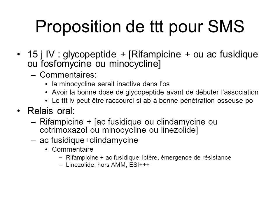 Proposition de ttt pour SMS 15 j IV : glycopeptide + [Rifampicine + ou ac fusidique ou fosfomycine ou minocycline] –Commentaires: la minocycline serai