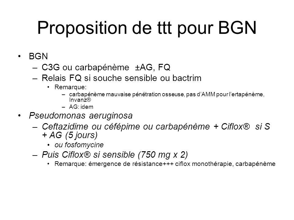 Proposition de ttt pour BGN BGN –C3G ou carbapénème ±AG, FQ –Relais FQ si souche sensible ou bactrim Remarque: –carbapénème mauvaise pénétration osseu