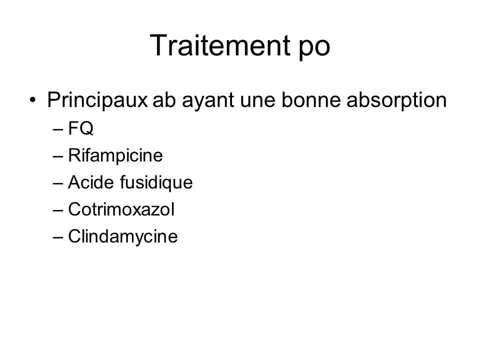 Traitement po Principaux ab ayant une bonne absorption –FQ –Rifampicine –Acide fusidique –Cotrimoxazol –Clindamycine