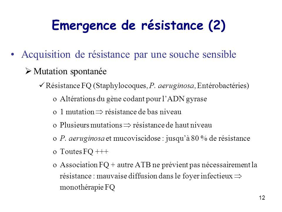 12 Emergence de résistance (2) Acquisition de résistance par une souche sensible Mutation spontanée Résistance FQ (Staphylocoques, P. aeruginosa, Enté