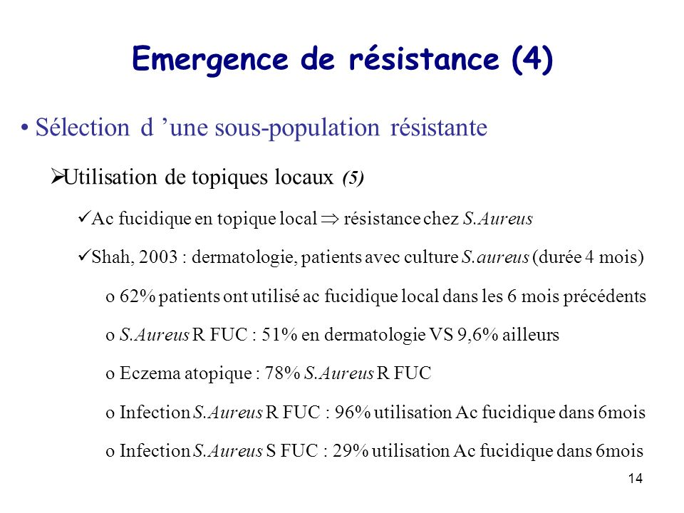 14 Emergence de résistance (4) Sélection d une sous-population résistante Utilisation de topiques locaux (5) Ac fucidique en topique local résistance