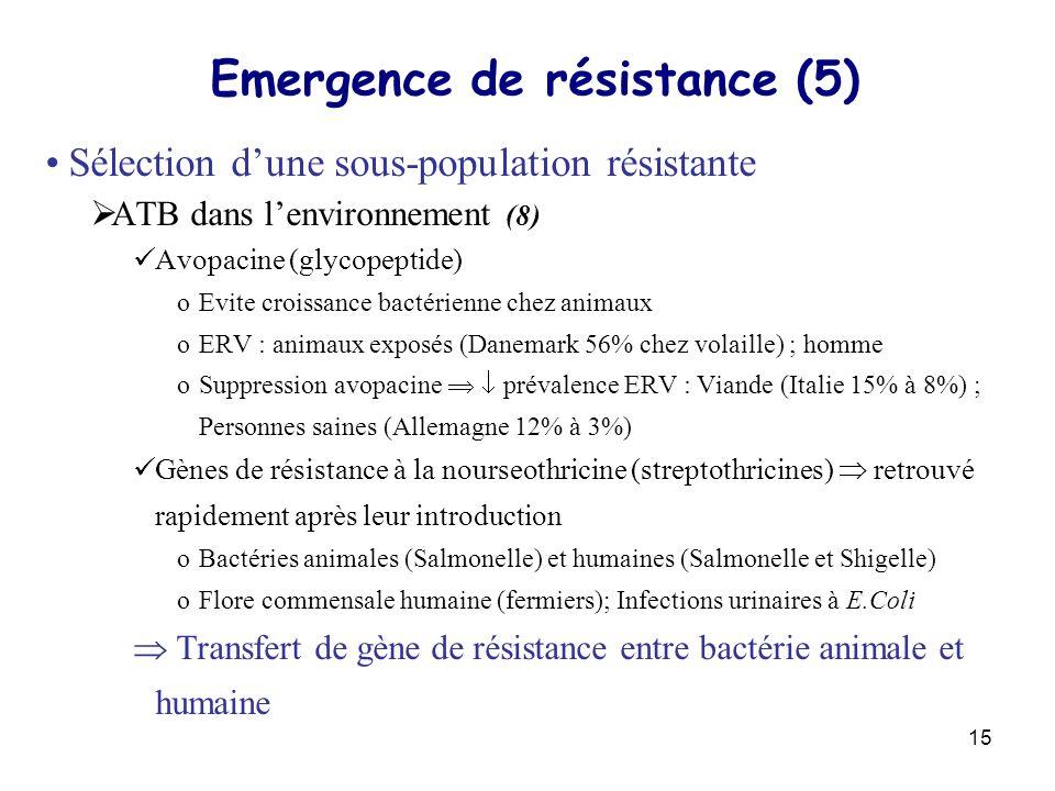 15 Emergence de résistance (5) Sélection dune sous-population résistante ATB dans lenvironnement (8) Avopacine (glycopeptide) oEvite croissance bactér