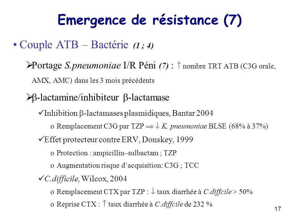 17 Emergence de résistance (7) Couple ATB – Bactérie (1 ; 4) Portage S.pneumoniae I/R Péni (7) : nombre TRT ATB (C3G orale, AMX, AMC) dans les 3 mois