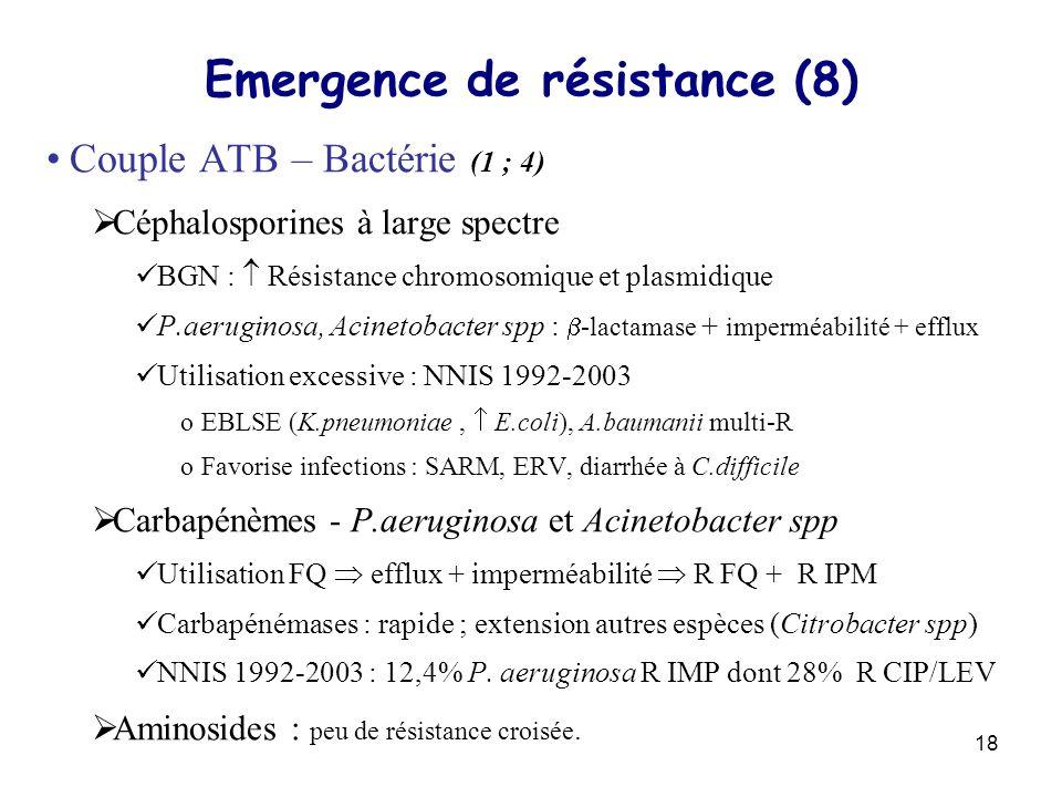 18 Emergence de résistance (8) Couple ATB – Bactérie (1 ; 4) Céphalosporines à large spectre BGN : Résistance chromosomique et plasmidique P.aeruginos