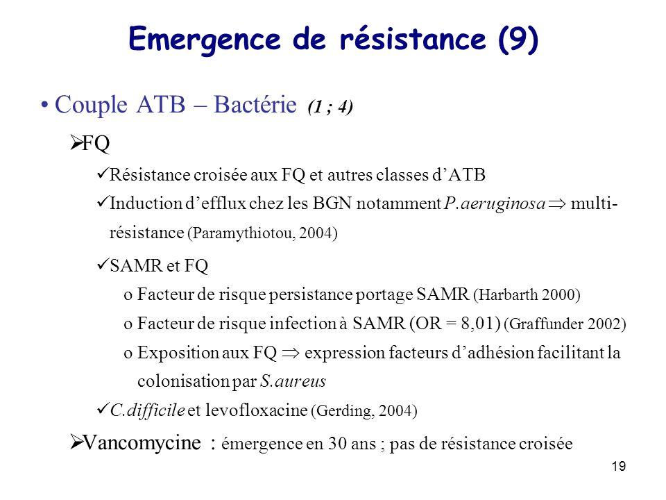 19 Emergence de résistance (9) Couple ATB – Bactérie (1 ; 4) FQ Résistance croisée aux FQ et autres classes dATB Induction defflux chez les BGN notamm