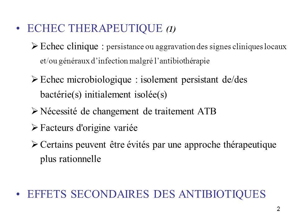 2 ECHEC THERAPEUTIQUE (1) Echec clinique : persistance ou aggravation des signes cliniques locaux et/ou généraux dinfection malgré lantibiothérapie Ec