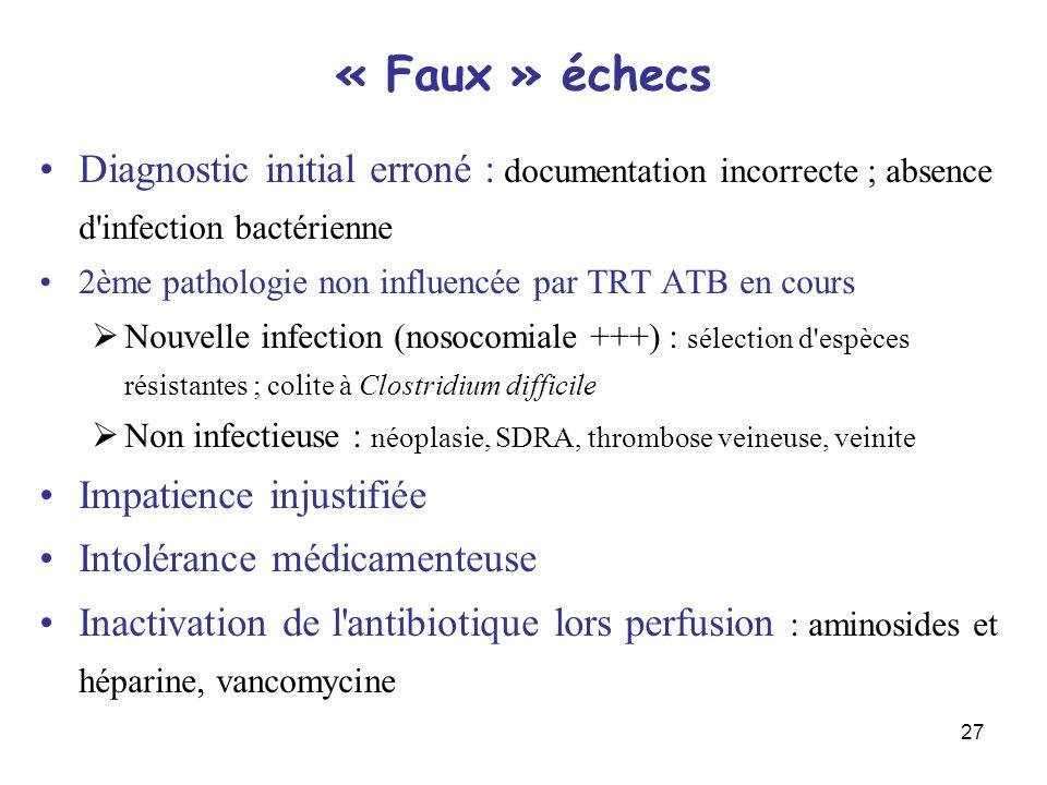 27 « Faux » échecs Diagnostic initial erroné : documentation incorrecte ; absence d'infection bactérienne 2ème pathologie non influencée par TRT ATB e