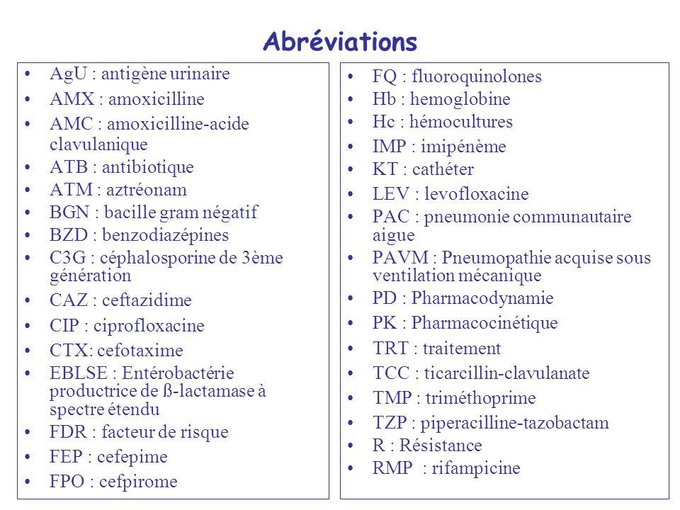 29 Abréviations AgU : antigène urinaire AMX : amoxicilline AMC : amoxicilline-acide clavulanique ATB : antibiotique ATM : aztréonam BGN : bacille gram