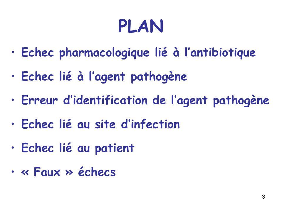 3 PLAN Echec pharmacologique lié à lantibiotique Echec lié à lagent pathogène Erreur didentification de lagent pathogène Echec lié au site dinfection