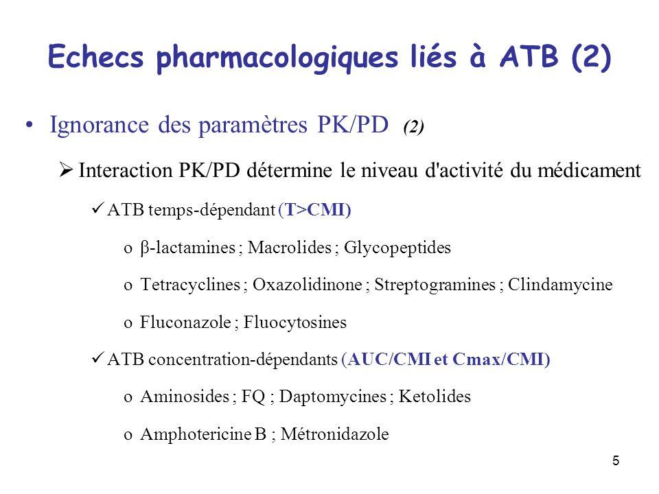 5 Echecs pharmacologiques liés à ATB (2) Ignorance des paramètres PK/PD (2) Interaction PK/PD détermine le niveau d'activité du médicament ATB temps-d