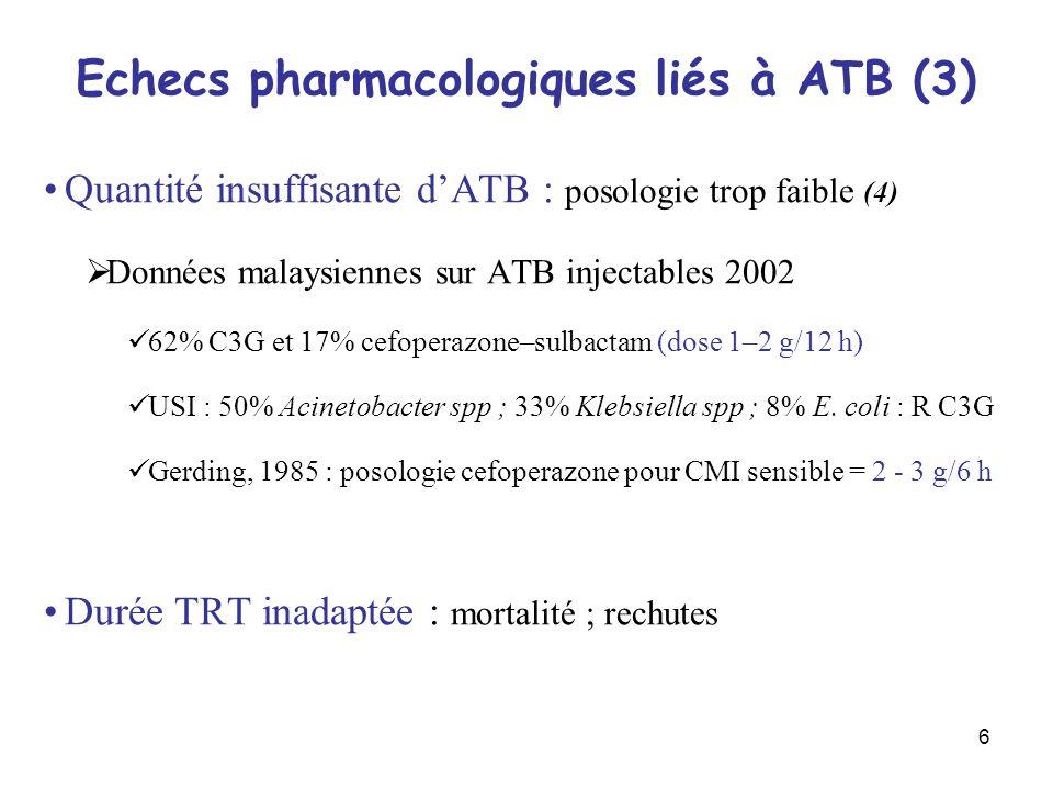 7 Echecs pharmacologiques liés à ATB (4) Echec de diffusion/pénétration de lATB (1) Caractères physicochimiques de lATB : liposolubilité PK de lATB inadaptée au site infecté = inadéquation du TRT Compartiments accessibles Bonne diffusion tissulaire : Macrolide, β-lactamines, FQ Pénétration ATB dans SNC, oeil, prostate oLiposolubles = bonne : Chloramphénicol, RMP, Métronidazole, FQ, Cyclines, Trimethoprime oPeu liposolubles = mauvaise : β-lactamines, Aminosides, Vanco Infections intracellulaires : Macrolides, FQ, Lincosamides, Cyclines