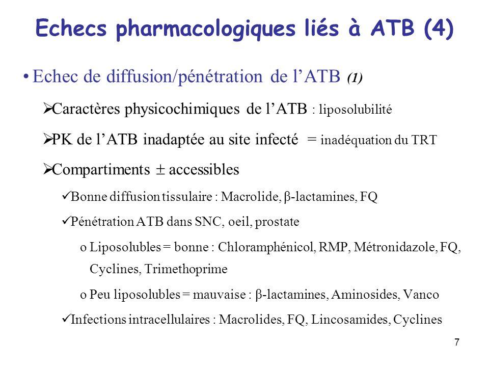 8 Echecs pharmacologiques liés à ATB (5) Inhibition de l activité de lATB (1) Interactions médicamenteuses Inducteur du métabolisme hépatique = taux sérique macrolides Diurétiques et BZD = modification élimination rénale céphalosporines Inhibition activité ATB par facteurs d environnement Liaison au matériel purulent inactive aminoside Liaison pénicillines et tétracyclines à Hb : efficacité dans hématome PO 2 (abcès, suppurations abdominales) : activité aminosides Acidification urinaire : activité aminosides, macrolides et lincosamides Acidité Phagolysosome : cyclines non bactéricides sur C.burnetti (3) Alcalinisation : activité nitrofuranes et cyclines Alcalinisation : activité macrolides, clindamycine, aminosides