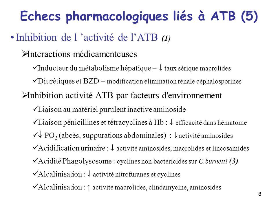 8 Echecs pharmacologiques liés à ATB (5) Inhibition de l activité de lATB (1) Interactions médicamenteuses Inducteur du métabolisme hépatique = taux s