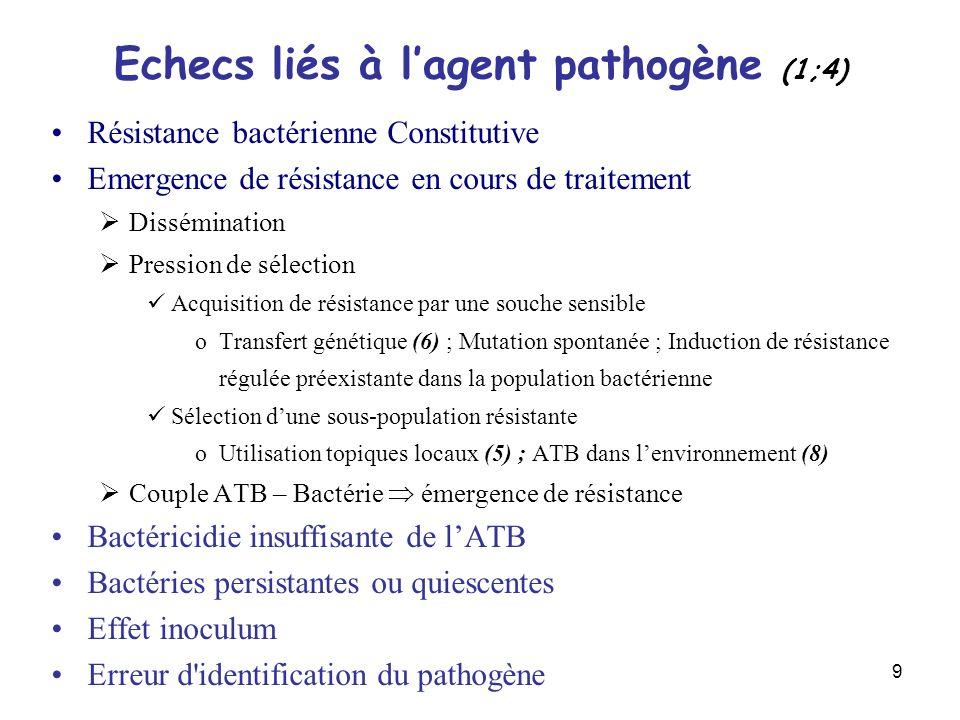 20 Emergence de résistance (10) Couple ATB – Bactérie (1 ; 4) Fish, 1995 : Meta-analyse incidence émergence résistance Huit classes dantibiotiques ; 225 régimes de traitement Emergence résistance : 4 % bactéries ; 5,6 % infections traitées Significative : monothérapies pénicillines, aminosides > IMP, ATM, associations ATB Echec clinique fréquent : monothérapies FQ, aminosides Infections + incidence résistance élevée : mucoviscidose, ostéomyélite, infections voies aériennes inférieures Patient + incidence résistance élevée : réanimation ; ventilation mécanique Bactéries + incidence résistance élevée oSerratia spp, Entérobactéries, Acinetobacter spp et P.