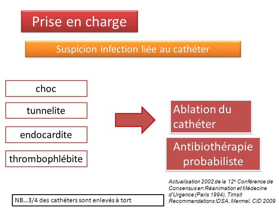 Prise en charge Suspicion infection liée au cathéter choc tunnelite endocardite thrombophlébite Ablation du cathéter NB…3/4 des cathéters sont enlevés