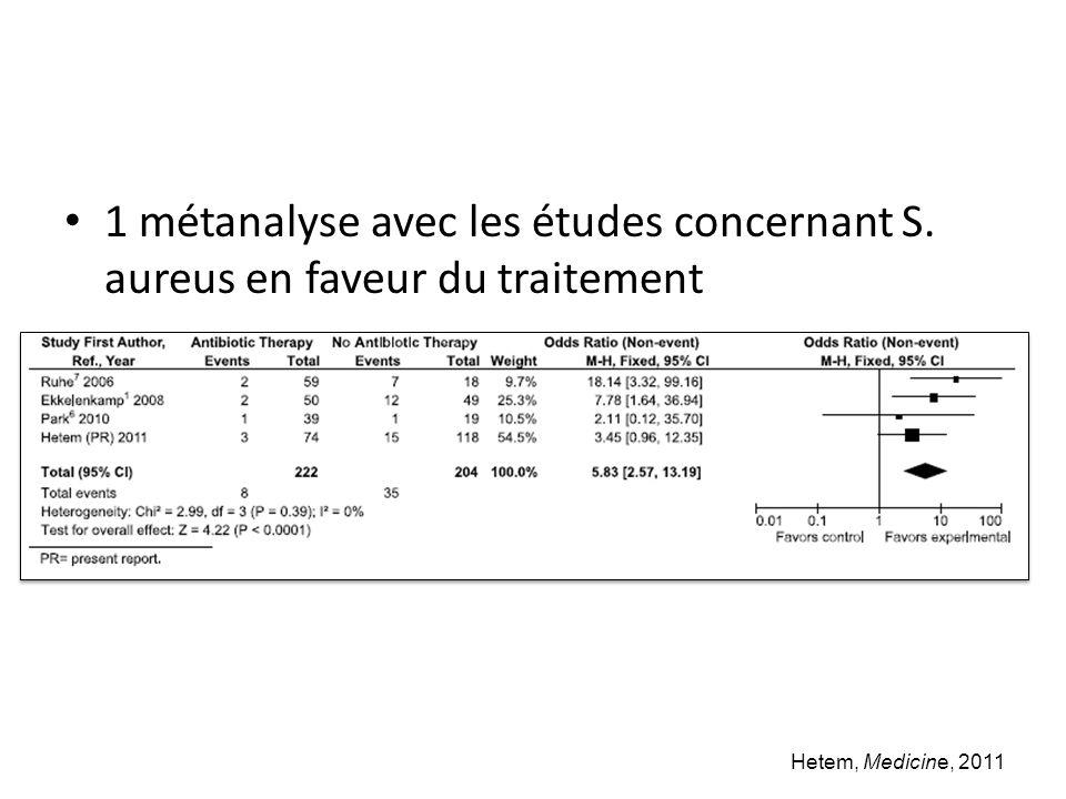 1 métanalyse avec les études concernant S. aureus en faveur du traitement Hetem, Medicine, 2011