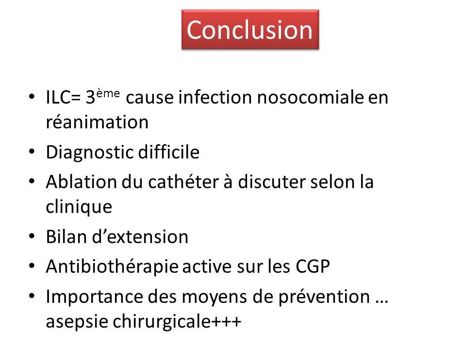 ILC= 3 ème cause infection nosocomiale en réanimation Diagnostic difficile Ablation du cathéter à discuter selon la clinique Bilan dextension Antibiothérapie active sur les CGP Importance des moyens de prévention … asepsie chirurgicale+++ Conclusion