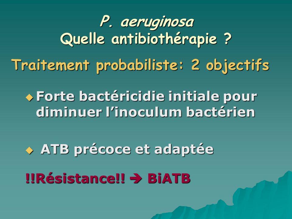 P. aeruginosa Quelle antibiothérapie ? Forte bactéricidie initiale pour diminuer linoculum bactérien Forte bactéricidie initiale pour diminuer linocul