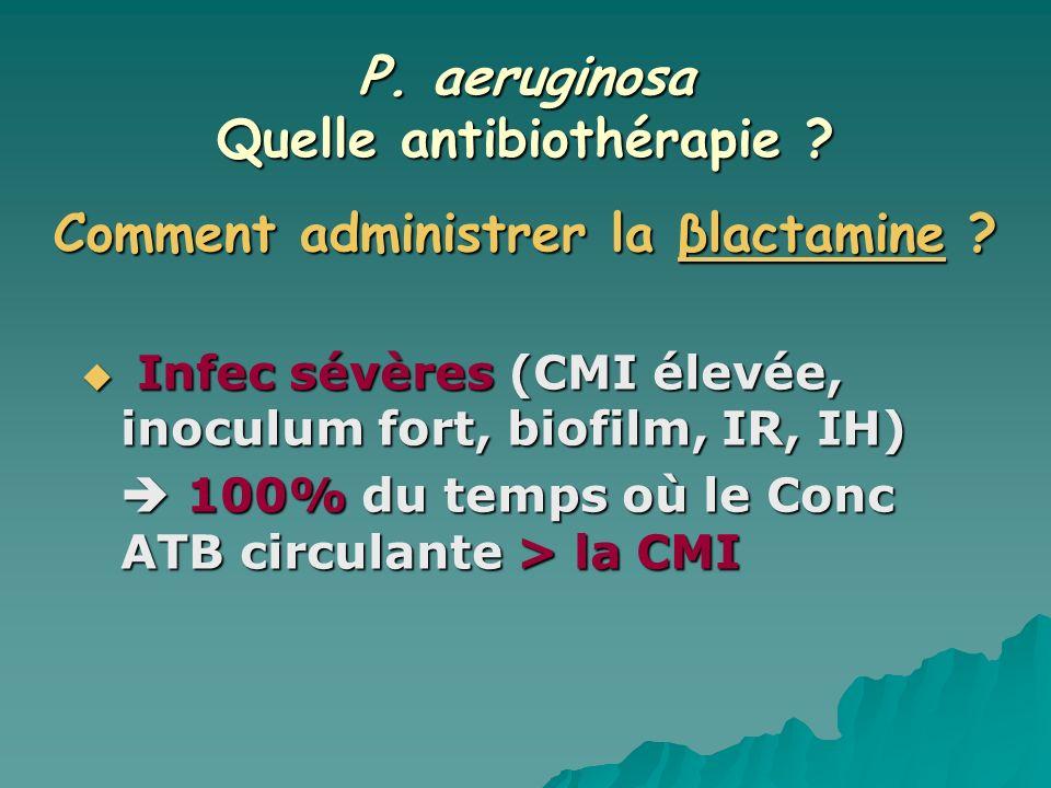 P. aeruginosa Quelle antibiothérapie ? Infec sévères (CMI élevée, inoculum fort, biofilm, IR, IH) Infec sévères (CMI élevée, inoculum fort, biofilm, I