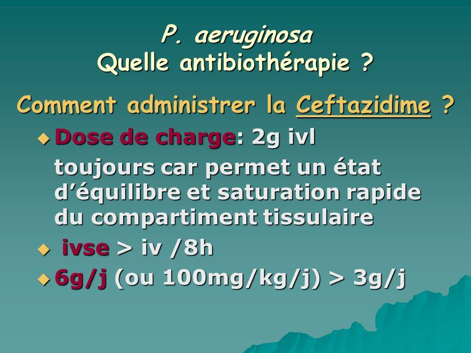 P. aeruginosa Quelle antibiothérapie ? Dose de charge: 2g ivl Dose de charge: 2g ivl toujours car permet un état déquilibre et saturation rapide du co